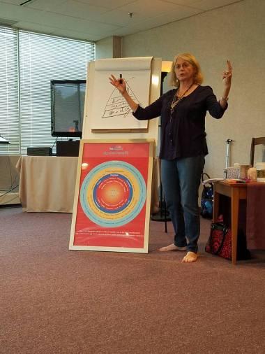 (workshops and trainings)kwilner teaching